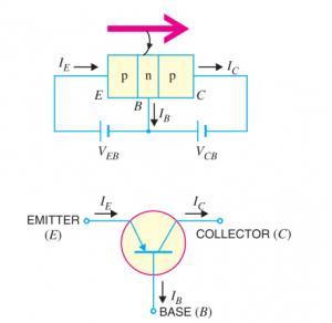 pnp transistor symbol