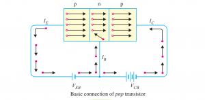 pnp transistor working