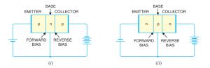 transistor construction, terminals