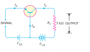 transistor work as amplifier