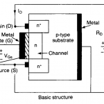 N channel depletion mode MOSFET