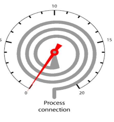 Spiral type burden tube
