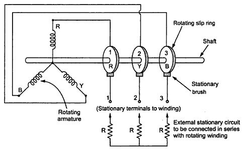 slip ring induction motor external resistance