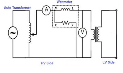 measure copper loss in transformer