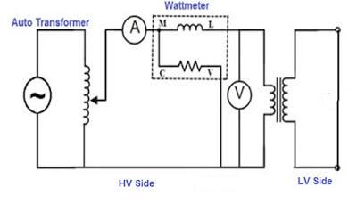 copper loss in transformer