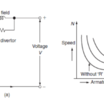 Speed Control Of DC Series Motor