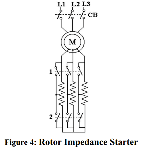 starting of slip ring induction motor